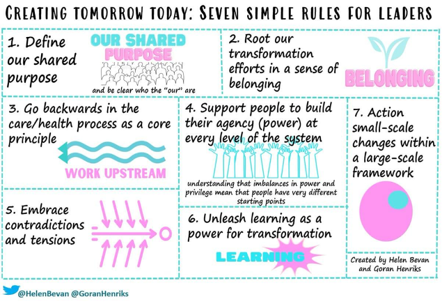 Creating Tomorrow Today. Seven Simple Rules for Leaders. 1. Define our shared purpose 2. Root our transformation efforts in a sense of belonging 3. Go backwards in the care/health process as a core principle 4. Support people to build their agency (power) at every level of the system. Understanding that imbalances in power and privilege mean that people have very different starting points. 5. Embrace contradictions and tensions 6. Unleash learning as a power for transformation. 7. Action. Small-scale changes within a large-scale framework